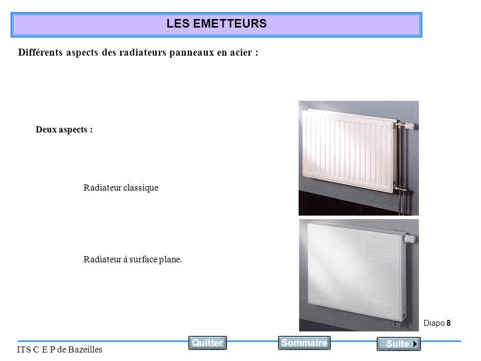 Différents aspects des radiateurs panneaux en acier :