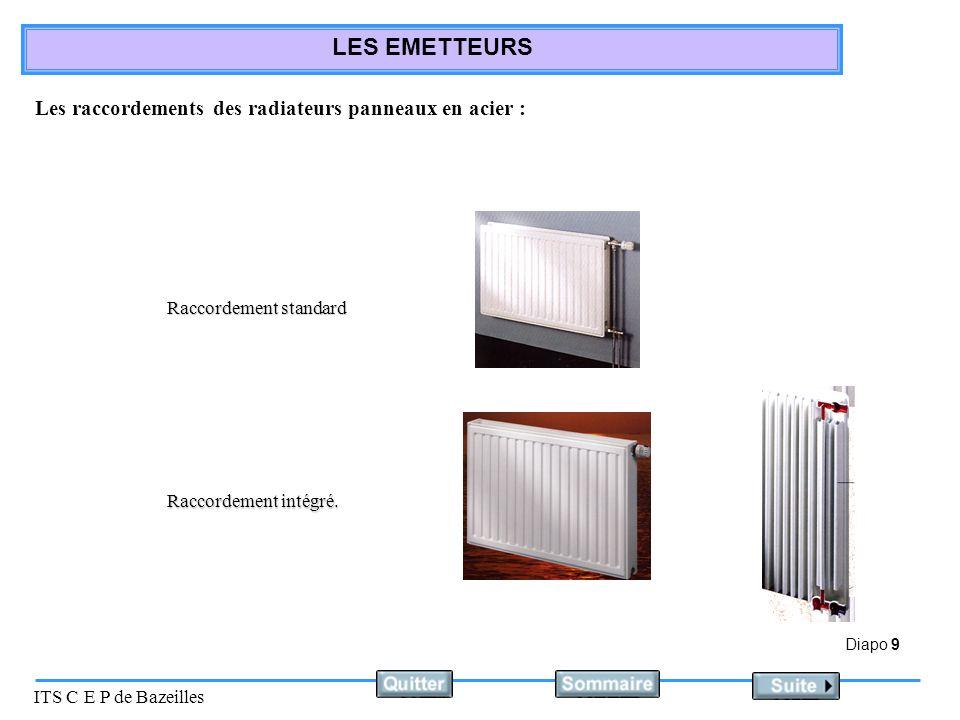 Les raccordements des radiateurs panneaux en acier :
