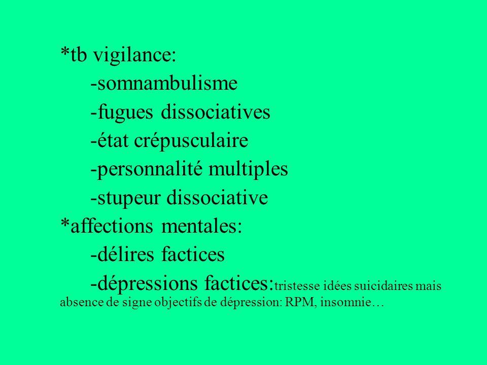 *tb vigilance: -somnambulisme. -fugues dissociatives. -état crépusculaire. -personnalité multiples.