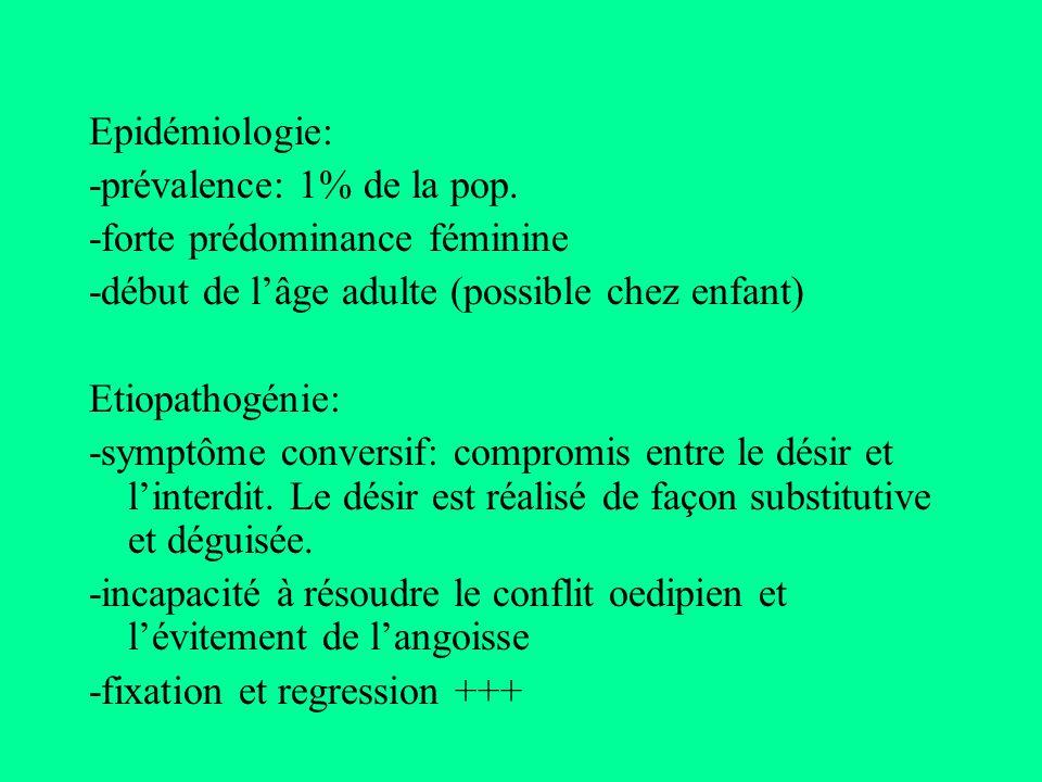 Epidémiologie: -prévalence: 1% de la pop. -forte prédominance féminine. -début de l'âge adulte (possible chez enfant)