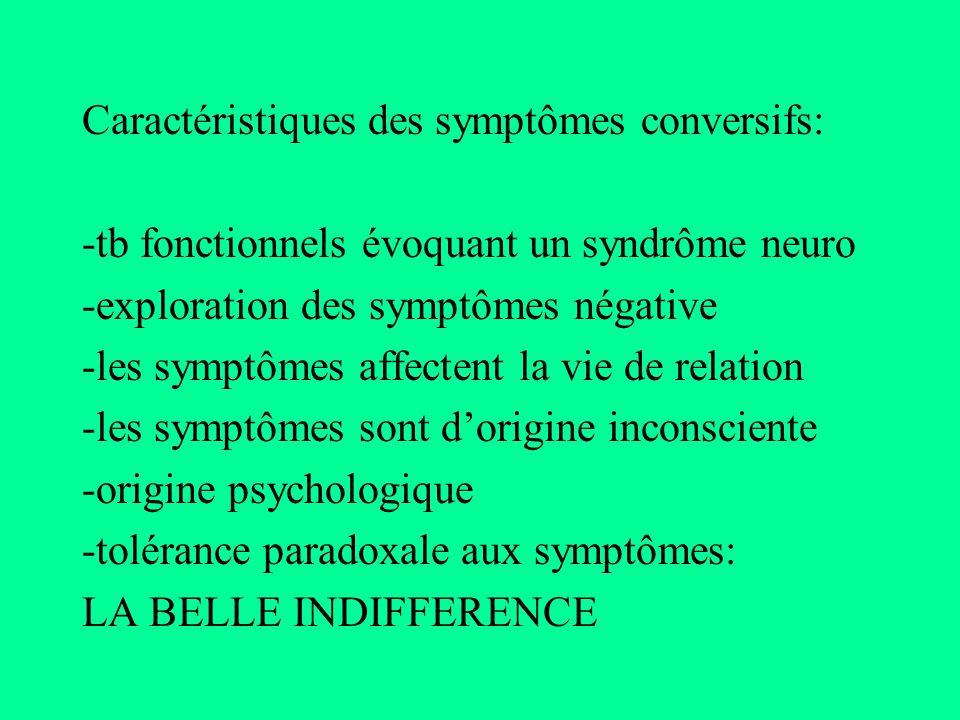 Caractéristiques des symptômes conversifs: