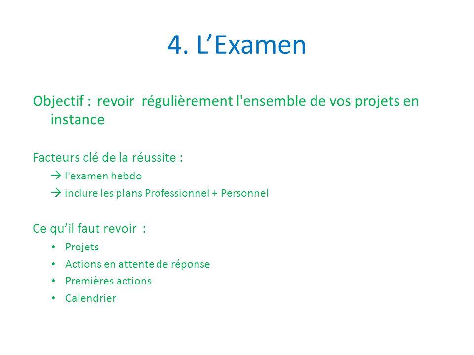 4. L'Examen Objectif : revoir régulièrement l ensemble de vos projets en instance. Facteurs clé de la réussite :