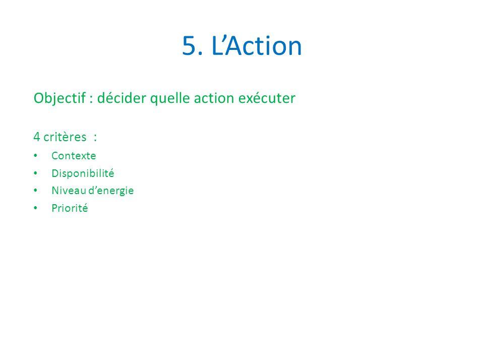 5. L'Action Objectif : décider quelle action exécuter 4 critères :