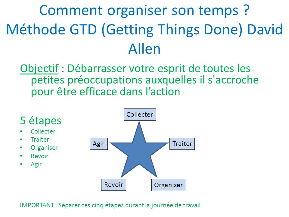Comment organiser son temps
