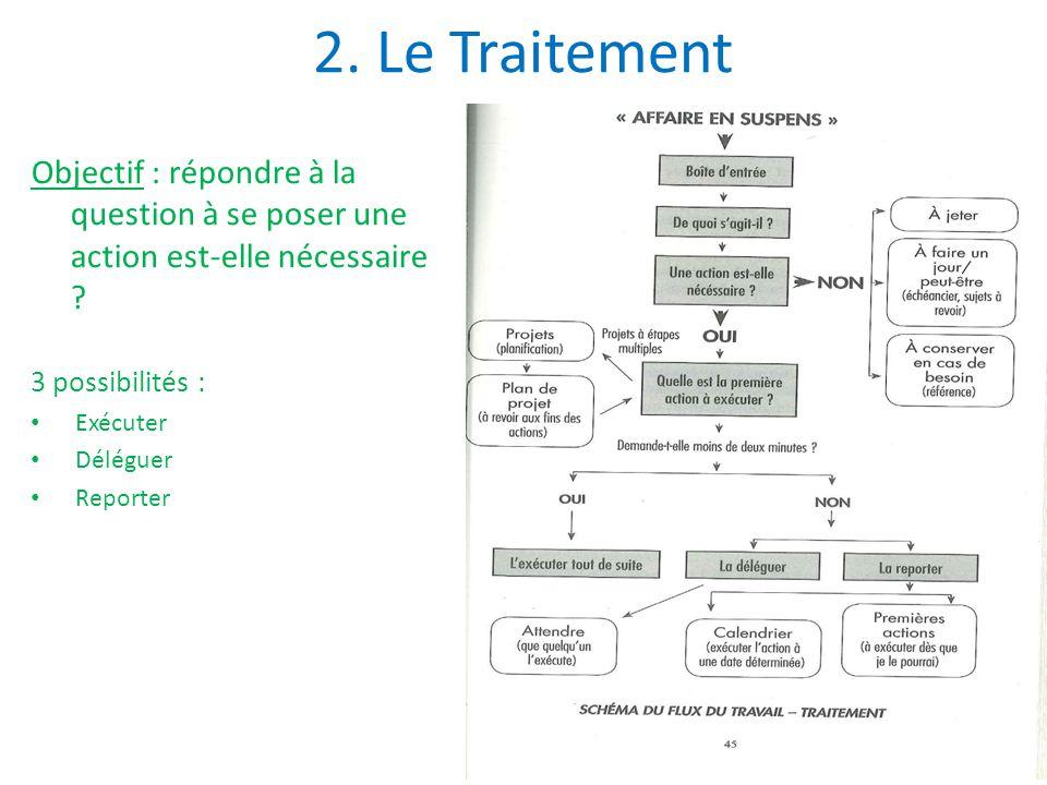2. Le Traitement Objectif : répondre à la question à se poser une action est-elle nécessaire 3 possibilités :