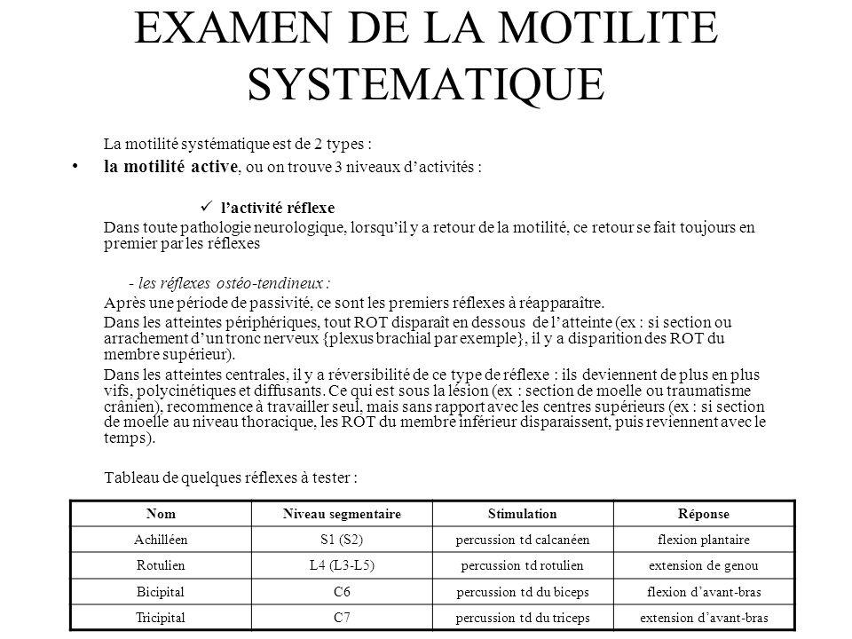 EXAMEN DE LA MOTILITE SYSTEMATIQUE