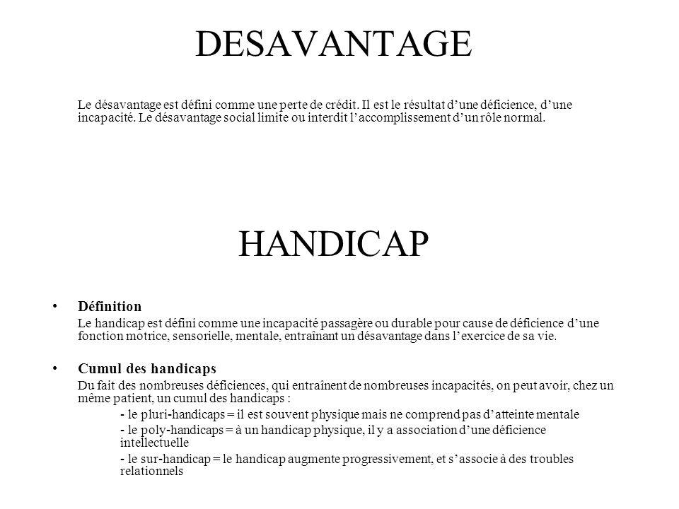 DESAVANTAGE HANDICAP Définition Cumul des handicaps