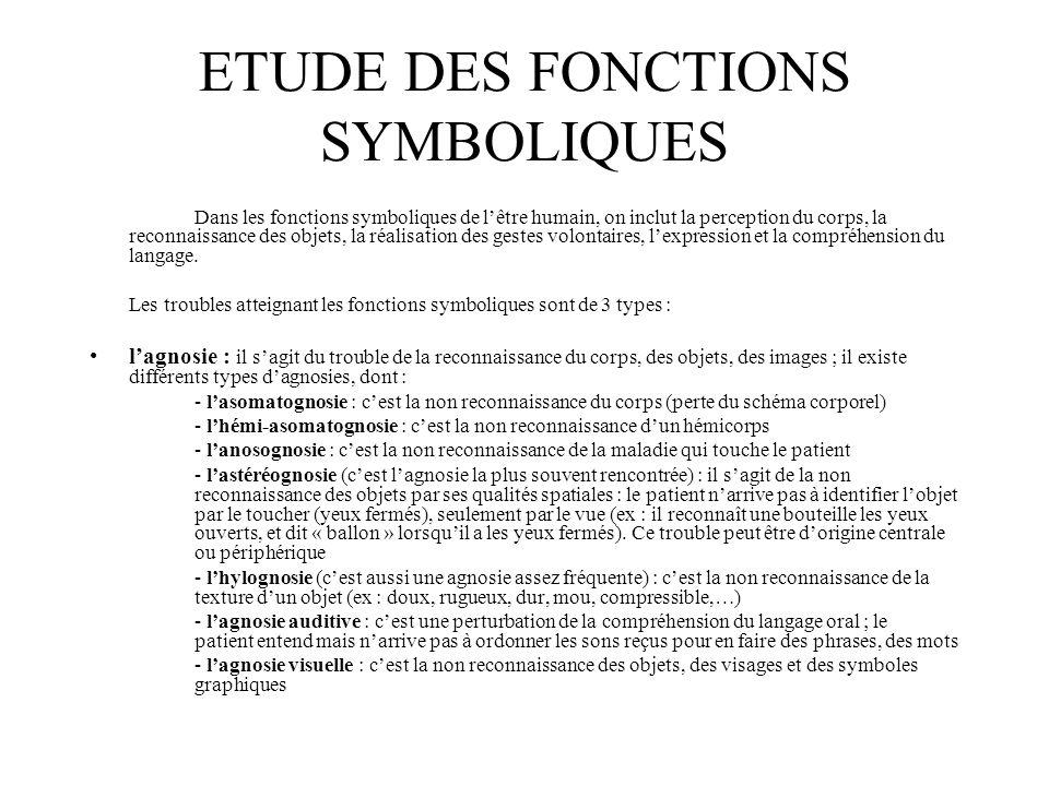 ETUDE DES FONCTIONS SYMBOLIQUES