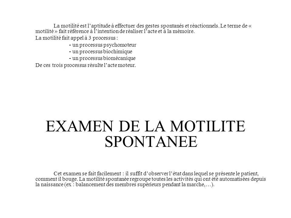 EXAMEN DE LA MOTILITE SPONTANEE