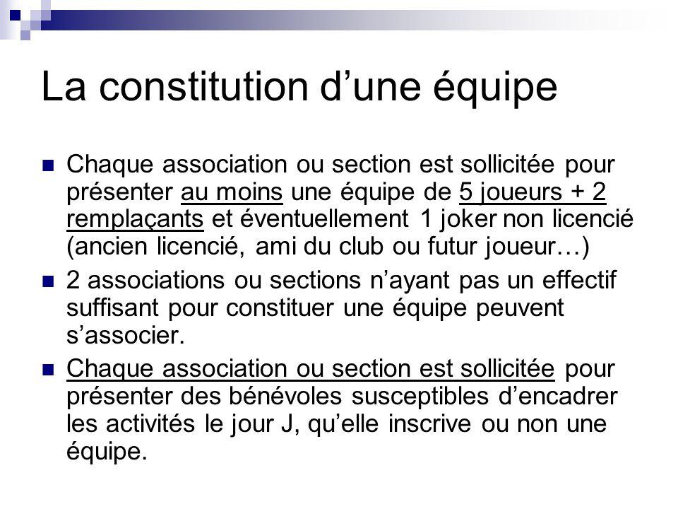 La constitution d'une équipe