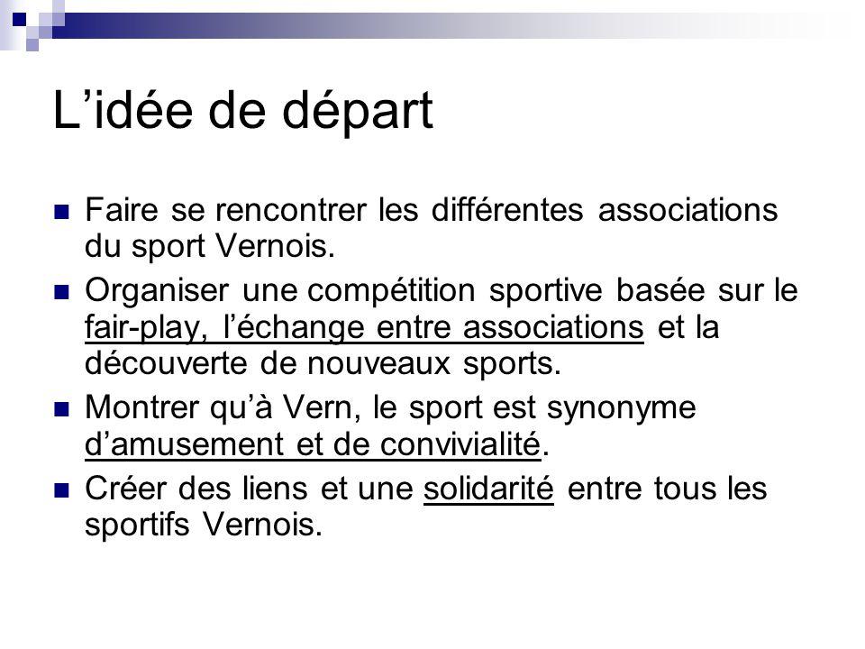 L'idée de départ Faire se rencontrer les différentes associations du sport Vernois.