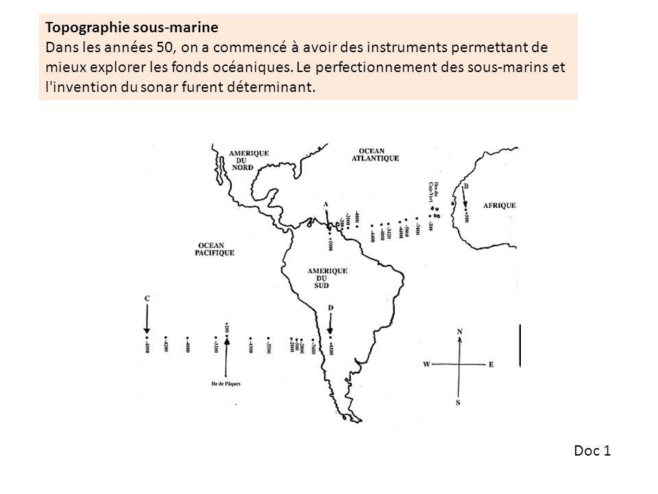 Topographie sous-marine