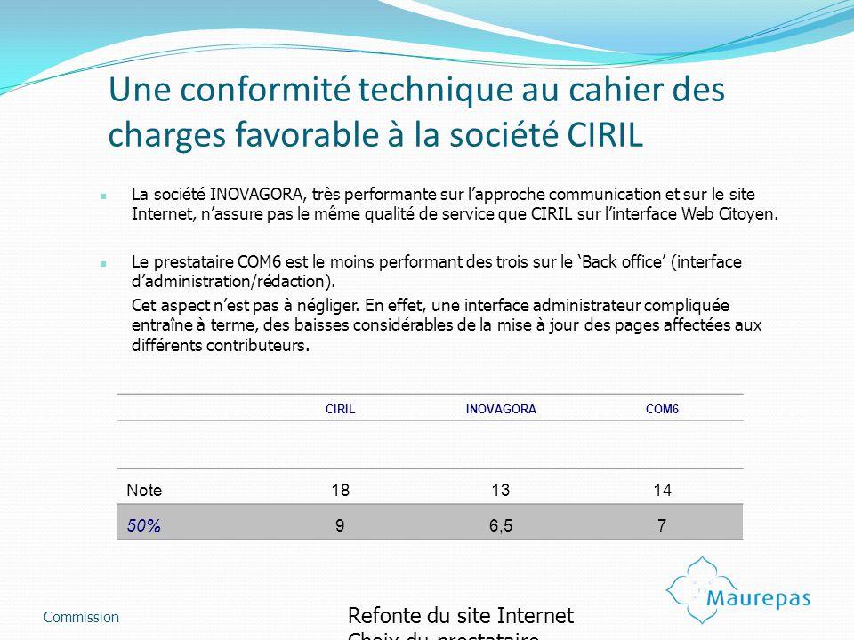 Une conformité technique au cahier des charges favorable à la société CIRIL