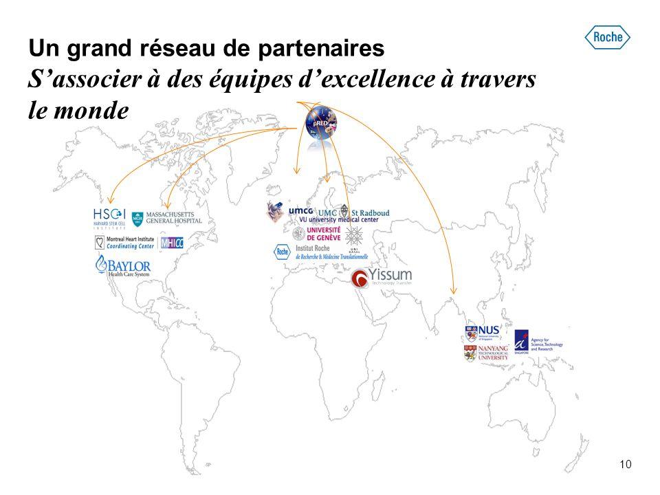 Un grand réseau de partenaires S'associer à des équipes d'excellence à travers le monde