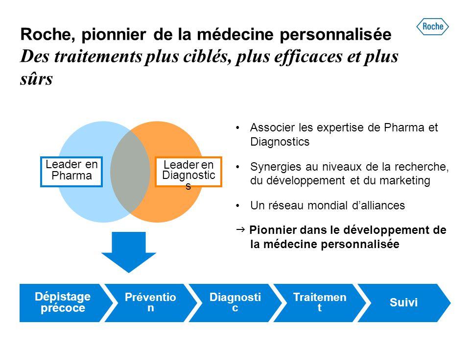 Roche, pionnier de la médecine personnalisée Des traitements plus ciblés, plus efficaces et plus sûrs