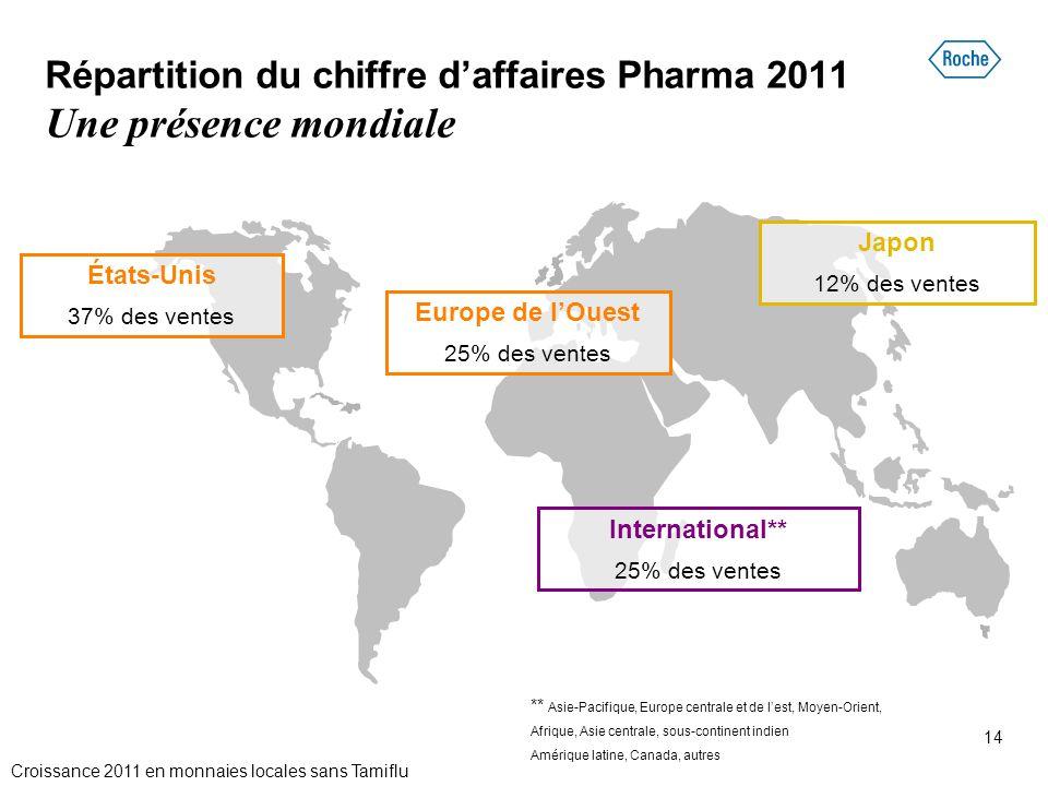 Répartition du chiffre d'affaires Pharma 2011 Une présence mondiale