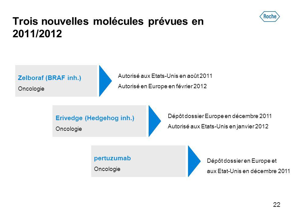 Trois nouvelles molécules prévues en 2011/2012