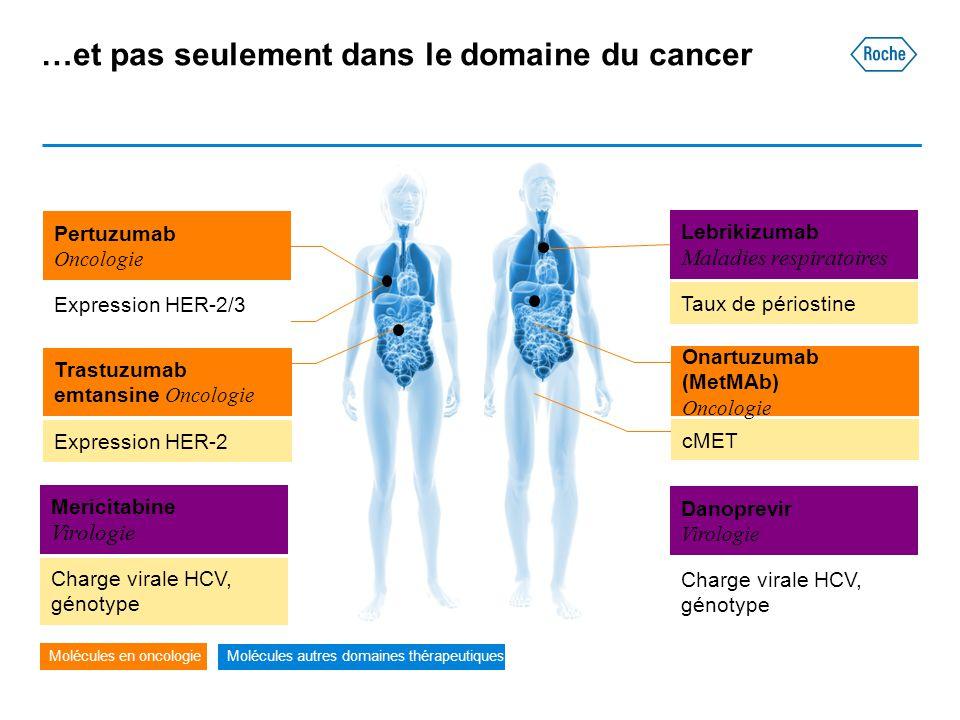 …et pas seulement dans le domaine du cancer