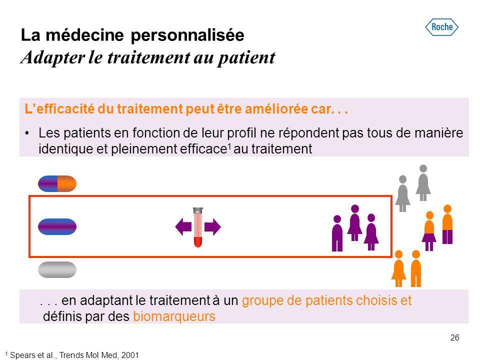 La médecine personnalisée Adapter le traitement au patient
