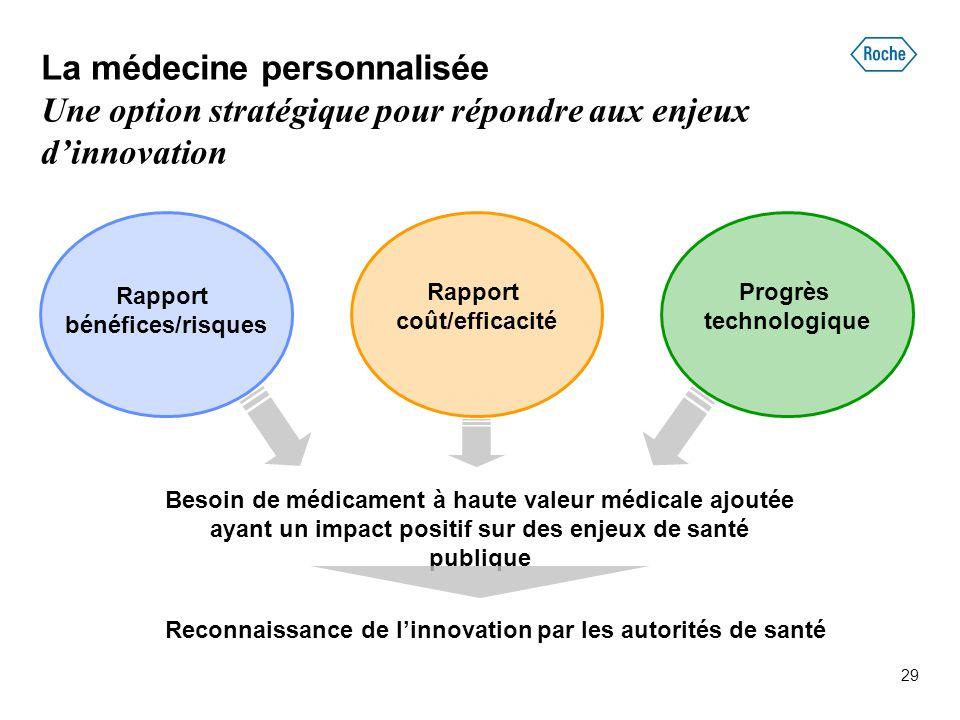 La médecine personnalisée Une option stratégique pour répondre aux enjeux d'innovation