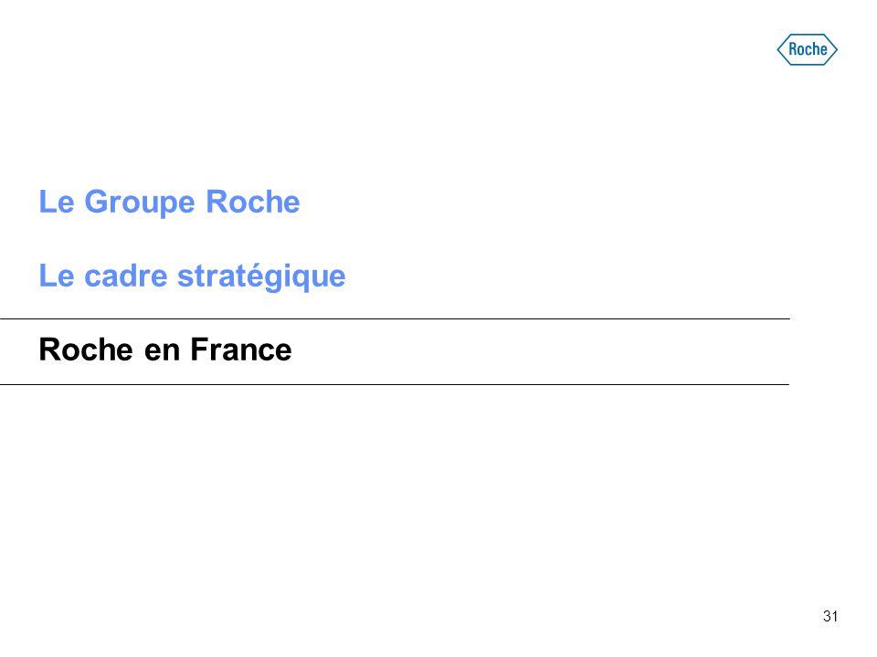 Le Groupe Roche Le cadre stratégique Roche en France