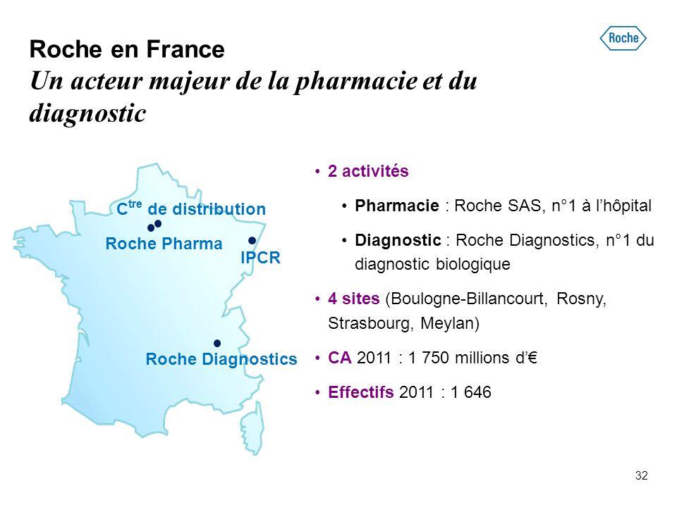 Roche en France Un acteur majeur de la pharmacie et du diagnostic