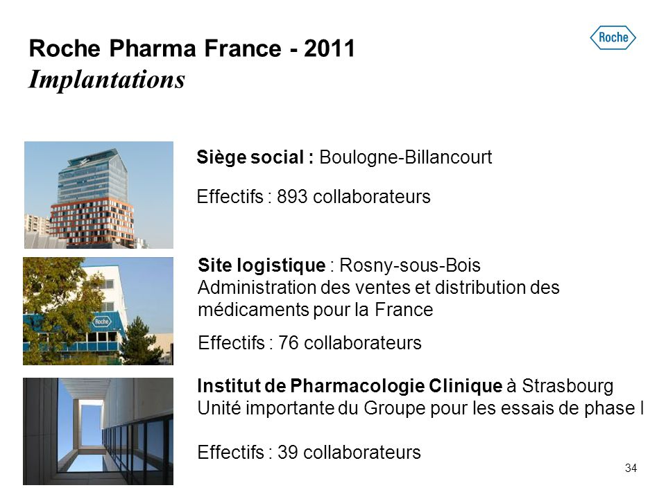 Roche Pharma France - 2011 Implantations