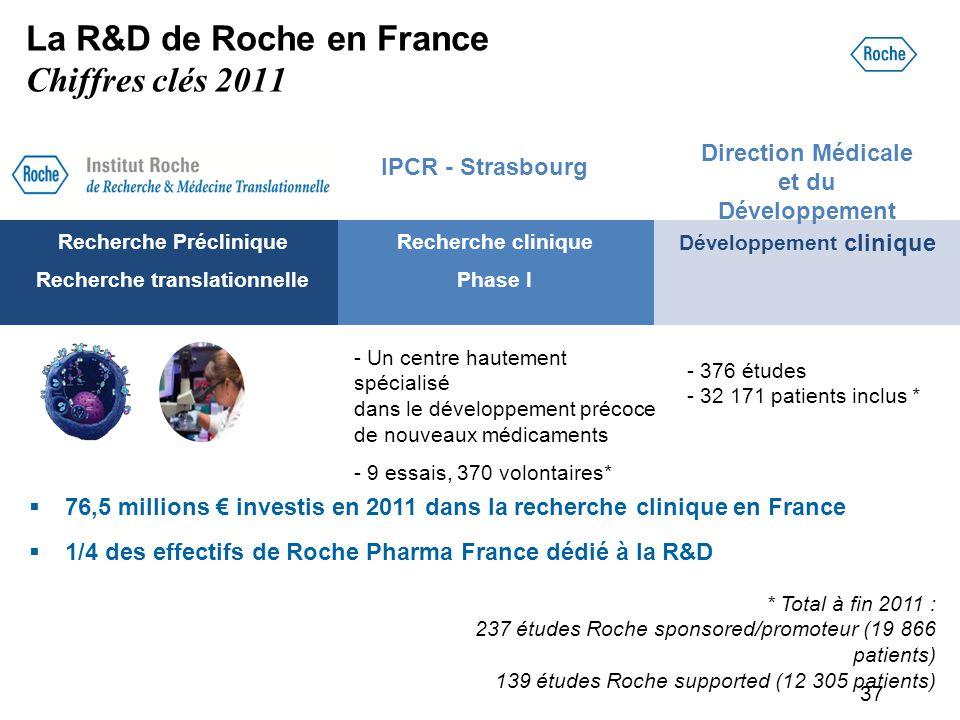 La R&D de Roche en France Chiffres clés 2011
