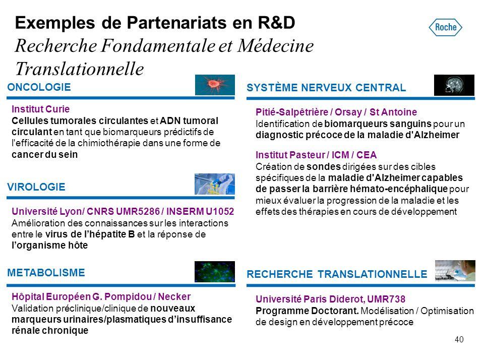 Recherche Fondamentale et Médecine Translationnelle