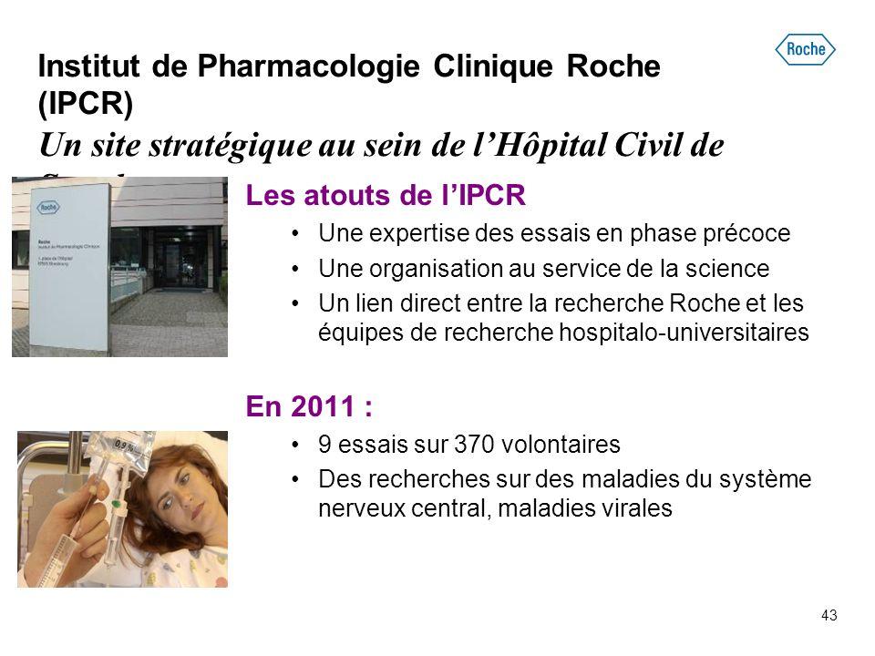 Institut de Pharmacologie Clinique Roche (IPCR) Un site stratégique au sein de l'Hôpital Civil de Strasbourg