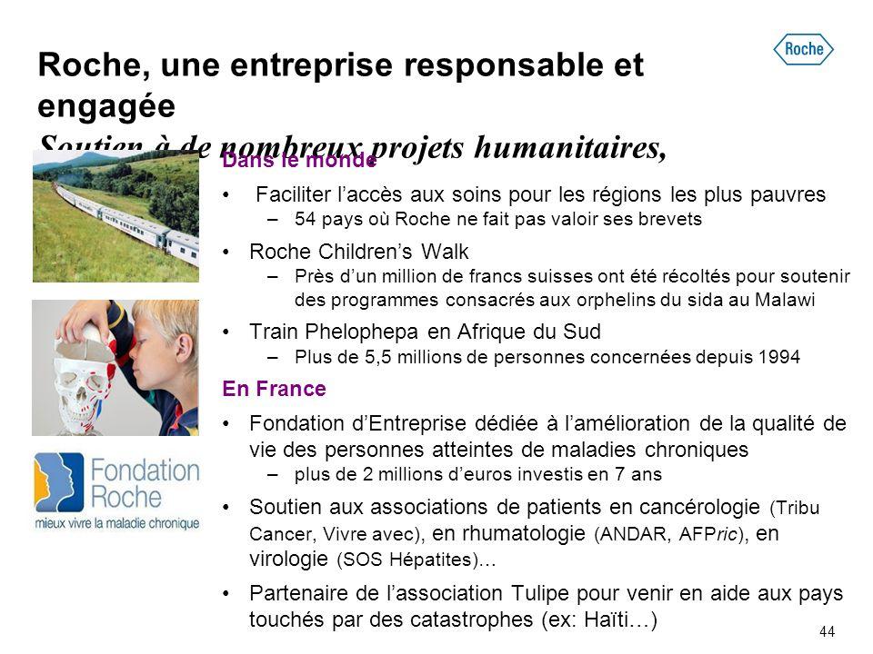 Roche, une entreprise responsable et engagée Soutien à de nombreux projets humanitaires, culturels…