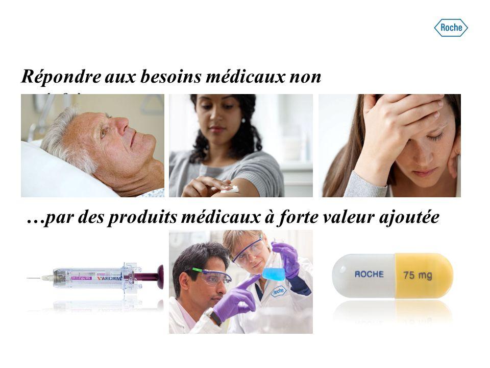 Répondre aux besoins médicaux non satisfaits…