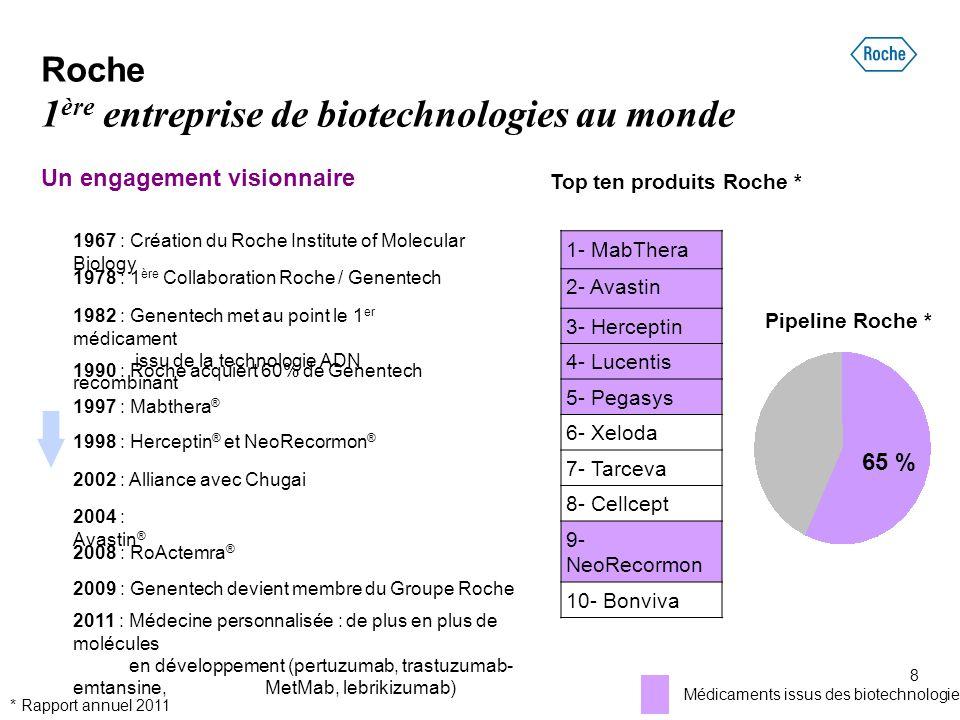 Roche 1ère entreprise de biotechnologies au monde