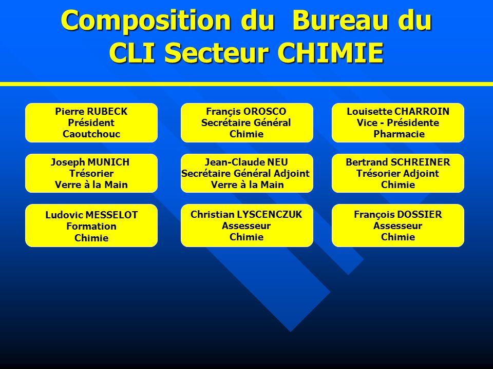 Composition du Bureau du CLI Secteur CHIMIE