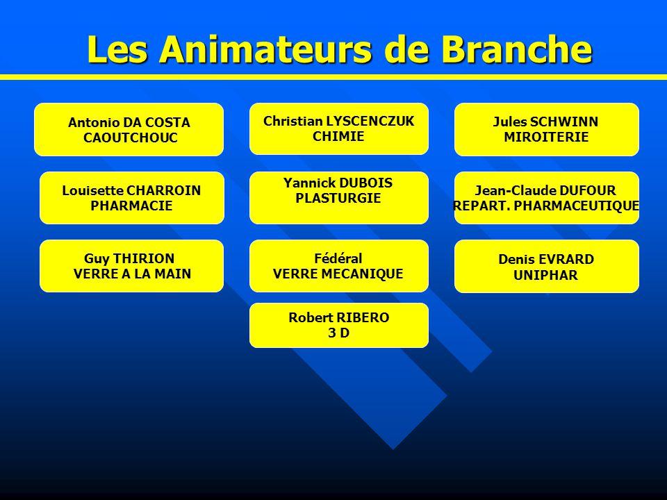 Les Animateurs de Branche
