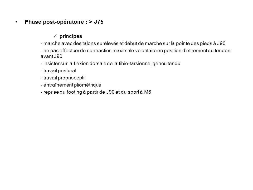 Phase post-opératoire : > J75