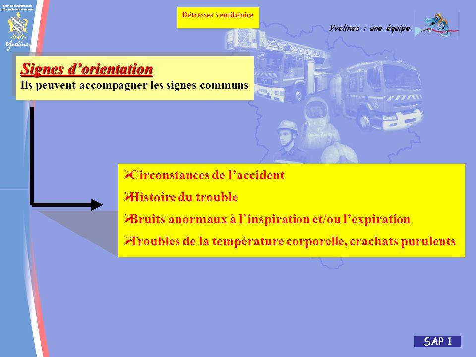 Signes d'orientation Circonstances de l'accident Histoire du trouble