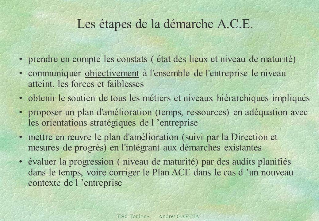 Les étapes de la démarche A.C.E.