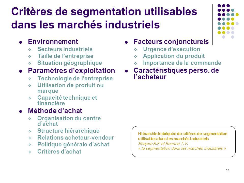 Critères de segmentation utilisables dans les marchés industriels