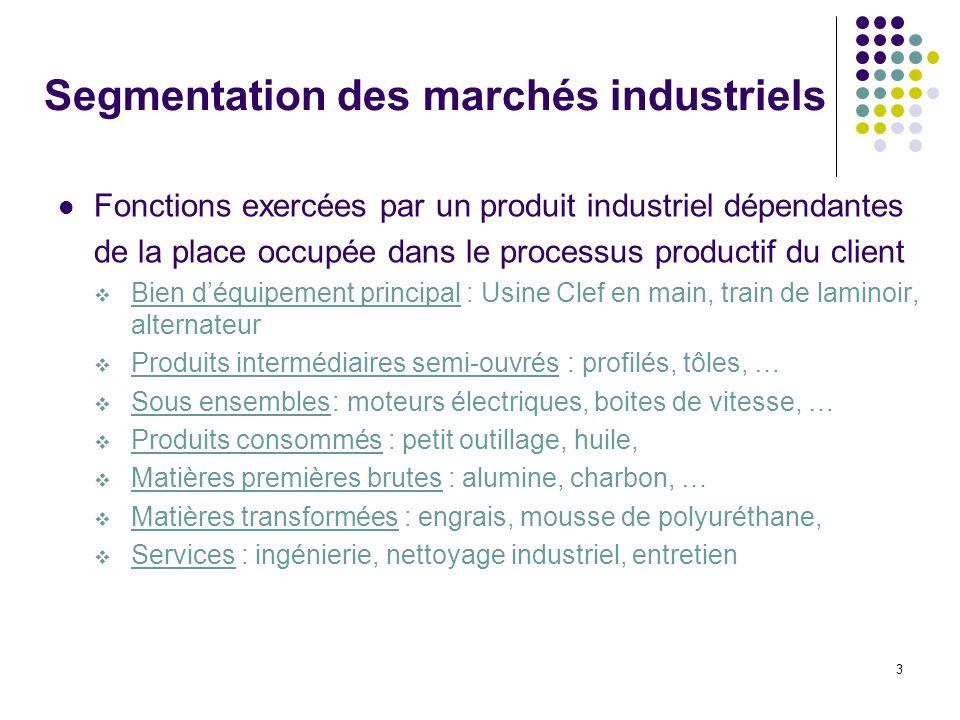 Segmentation des marchés industriels