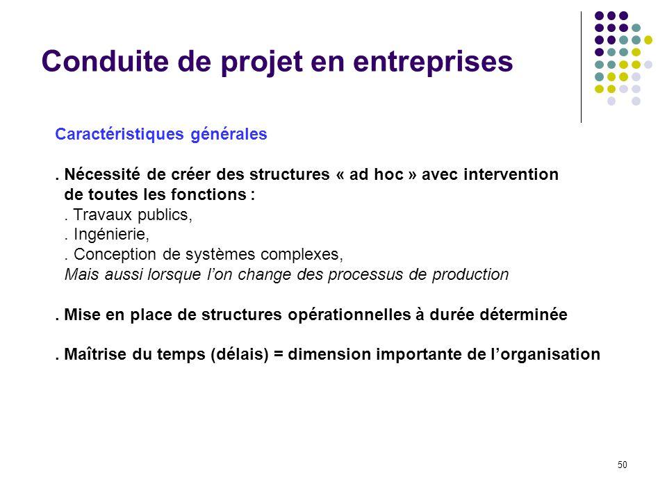 Conduite de projet en entreprises