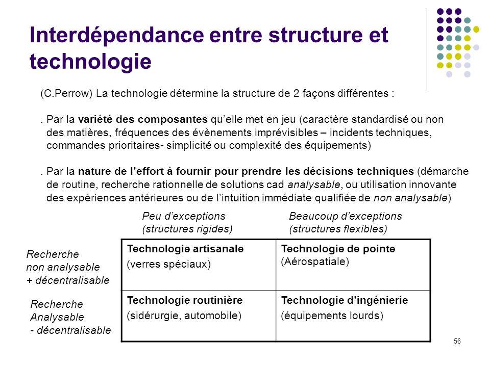 Interdépendance entre structure et technologie