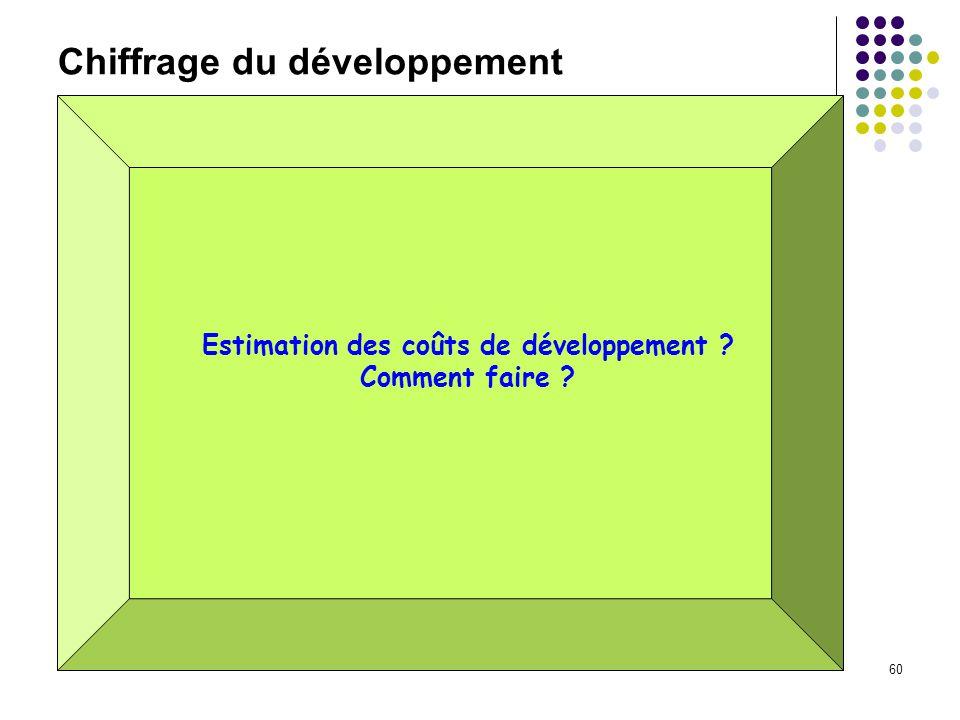 Chiffrage du développement