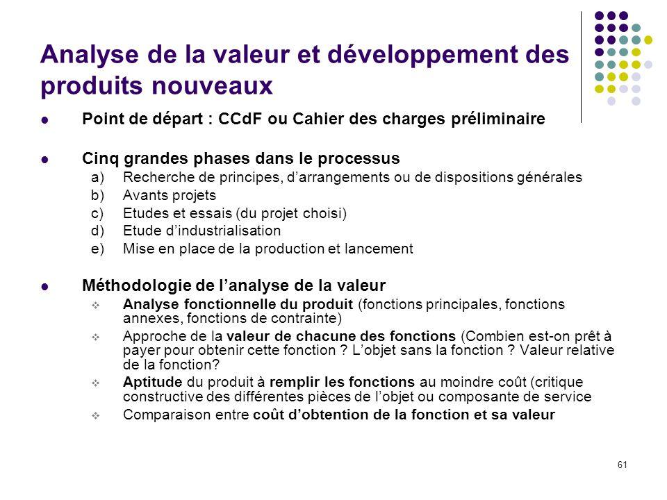 Analyse de la valeur et développement des produits nouveaux