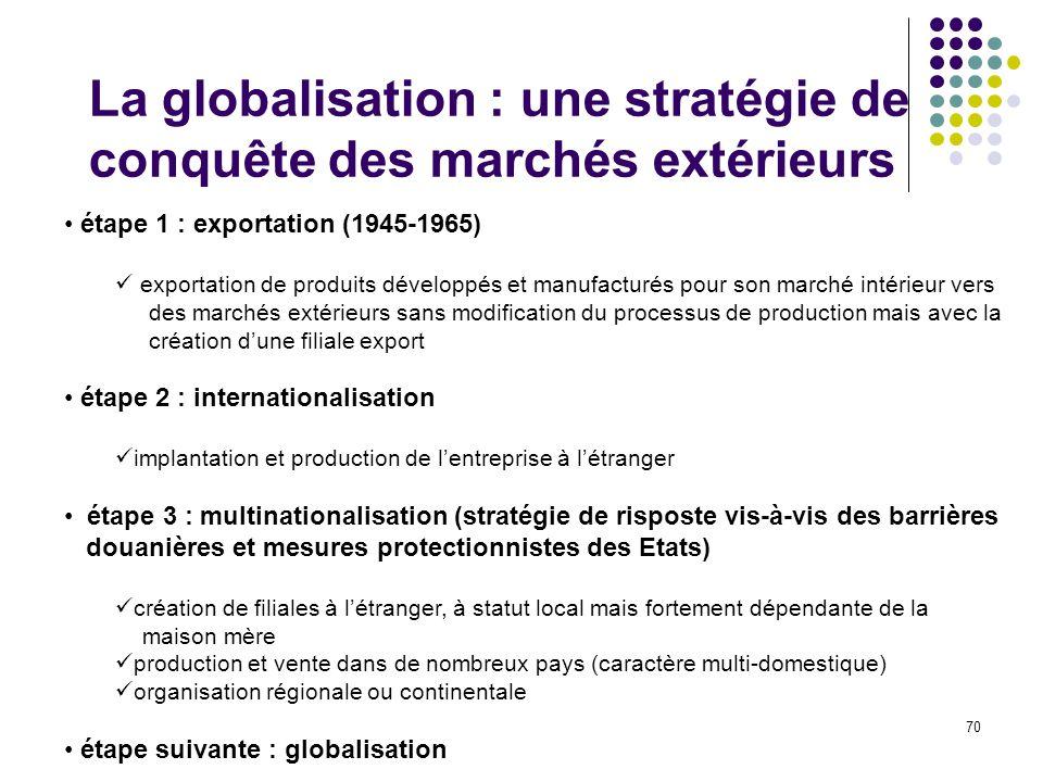 La globalisation : une stratégie de conquête des marchés extérieurs