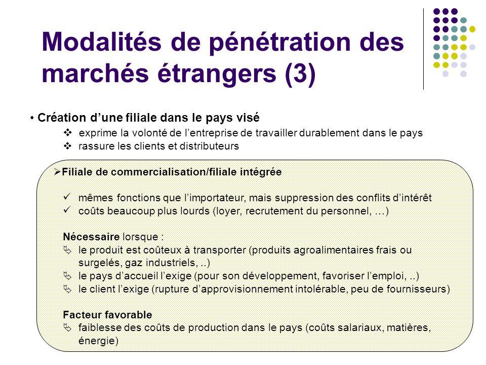 Modalités de pénétration des marchés étrangers (3)