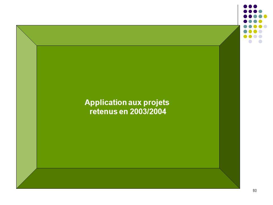 Application aux projets