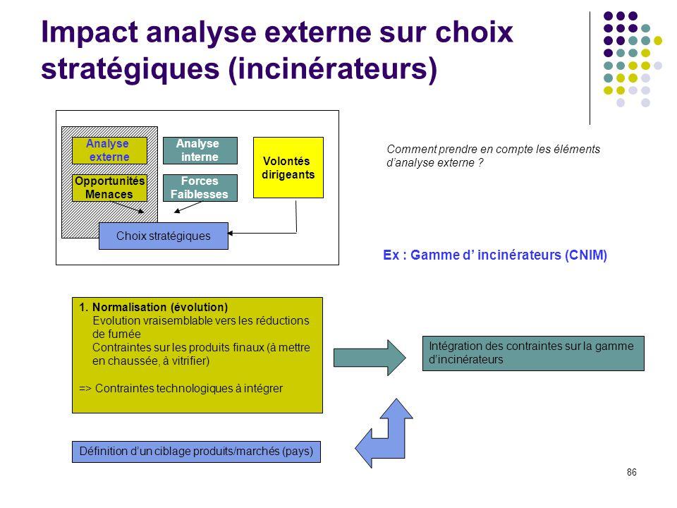 Impact analyse externe sur choix stratégiques (incinérateurs)