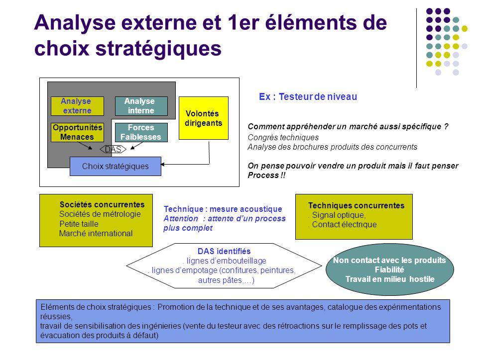 Analyse externe et 1er éléments de choix stratégiques