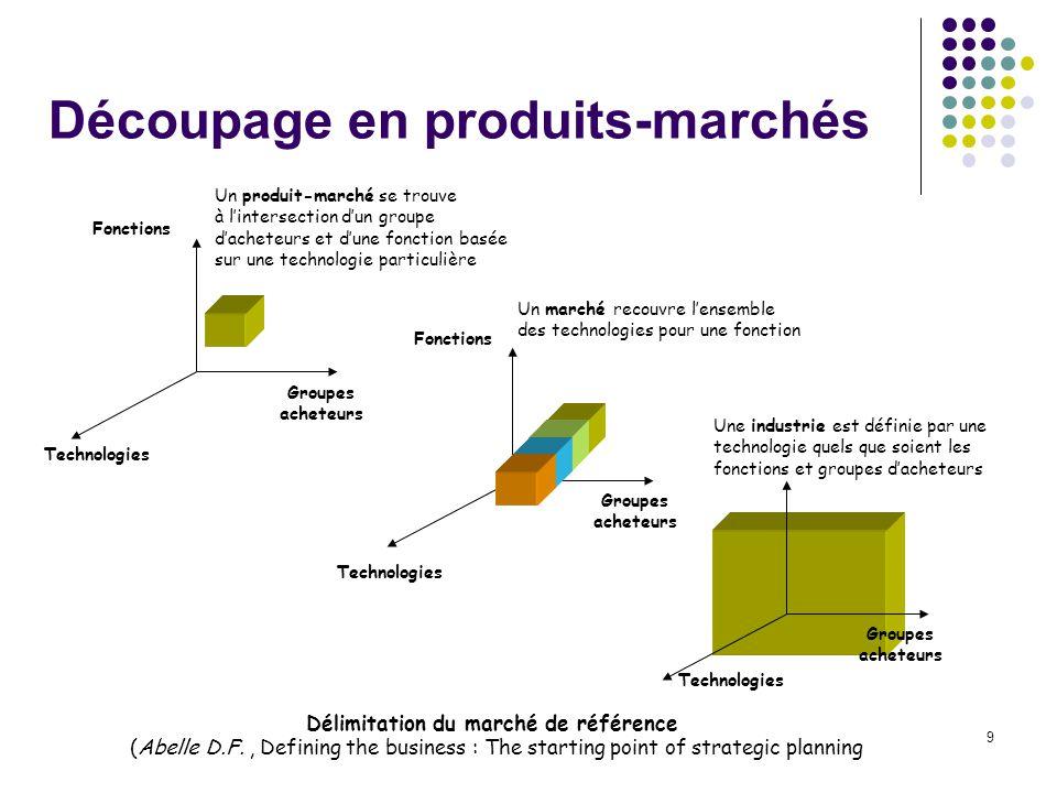 Découpage en produits-marchés